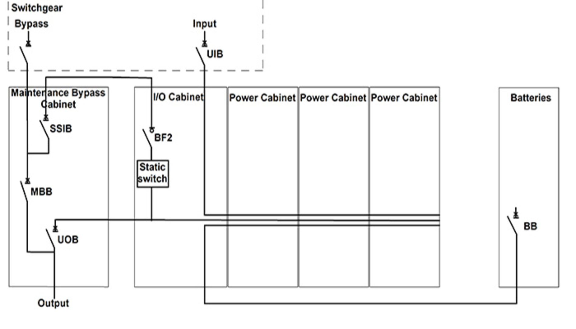 how a ups maintenance bypass switch installation reduces downtime  server room environments