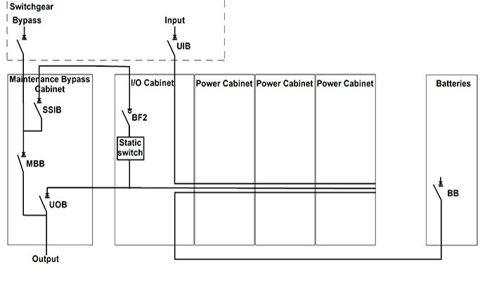 How A UPS Maintenance Bypass Switch Installation Reduces DowntimeServer Room Environments